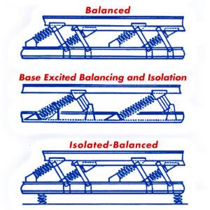 Balancing Types square